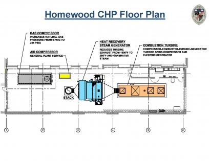 jhu-cogeneration-10-18-2010-chp-floor-plan_page_4
