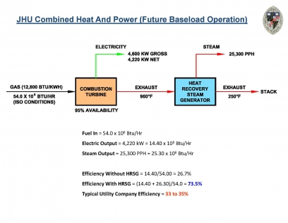 jhu-cogeneration-10-18-2010-chp-floor-plan_page_7